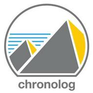 CHRONOLOG