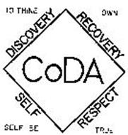 TO THINE OWN DISCOVERY RECOVERY CODA SELF RESPECT SELF BE TRUE