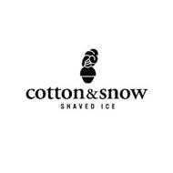 COTTON&SNOW SHAVED ICE