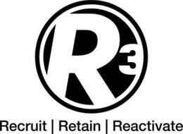R3 RECRUIT | RETAIN | REACTIVATE