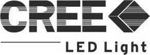 CREE LED LIGHT