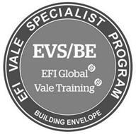 EFI VALE SPECIALIST PROGRAM BUILDING ENVELOPE EVS/BE EFI GLOBAL VALE TRAINING