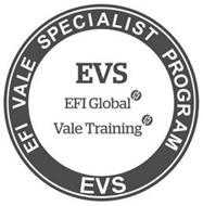 EFI VALE SPECIALIST PROGRAM EVS EVS EFI GLOBAL VALE TRAINING