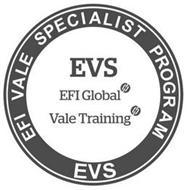 EFI VALE SPECIALIST PROGRAM EVS EVS EFIGLOBAL VALE TRAINING