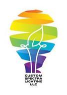 CUSTOM SPECTRA LIGHTING LLC