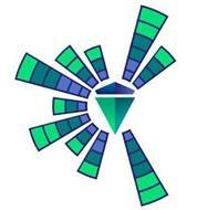 CyberCore Technologies, LLC
