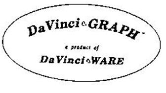 DAVINCI GRAPH A PRODUCT OF DAVINCI WARE