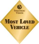 STRATEGIC VISION MOST LOVED VEHICLE