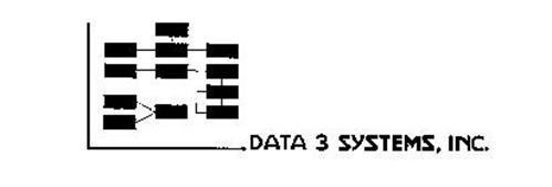 DATA 3 SYSTEMS, INC.