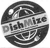 DISHMIZE CUSTOMIZE YOUR FOOD NETWORK