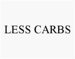 LESS CARBS