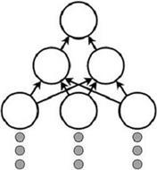 Deep Learning Analytics, LLC