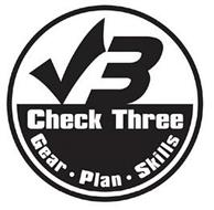 CHECK THREE GEAR PLAN SKILLS