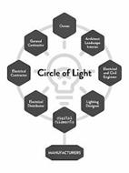 CIRCLE OF LIGHT OWNER ARCHITECT LANDSCAPE INTERIOR ELECTRICAL AND CIVIL ENGINEER LIGHTING DESIGNER DIGITAL FILAMENTS ELECTRICAL DISTRIBUTOR ELECTRICAL CONTRACTOR GENERAL CONTRACTOR MANUFACTURERS