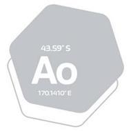 43.59 S AO 170.1410 E