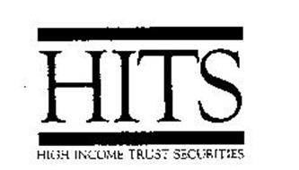 HITS HIGH INCOME TRUST SECURITIES