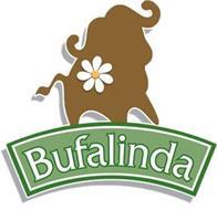 BUFALINDA