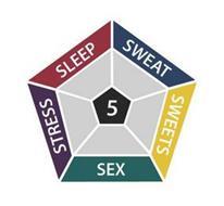SLEEP SWEAT SWEETS SEX STRESS 5