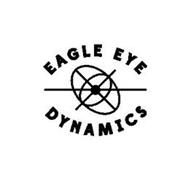 EAGLE EYE DYNAMICS