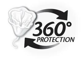 360° PROTECTION