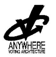 ANYWHERE VOTING ARCHITECTURE