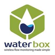 WATERBOX WIRELESS FLOW MONITORING MADE SIMPLE