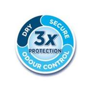 DRY SECURE ODOR CONTROL 3X PROTECTION