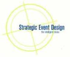 STRATEGIC EVENT DESIGN THE INTELLIGENT CHOICE