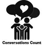 CONVERSATIONS COUNT