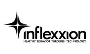 INFLEXXION HEALTHY BEHAVIOR THROUGH TECHNOLOGY