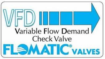 VFD VARIABLE FLOW DEMAND CHECK VALVE FLOMATIC VALVES