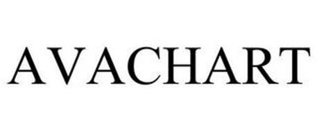 AVACHART