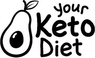 YOUR KETO DIET