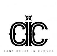 CIC CONFIDENCE IN CURVES