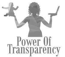 POWER OF TRANSPARENCY