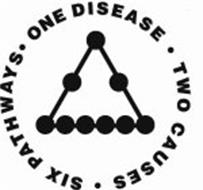 ONE DISEASE TWO CAUSES SIX PATHWAYS