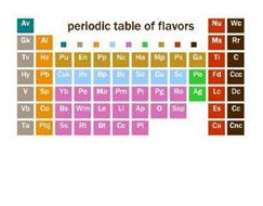 PERIODIC TABLE OF FLAVORS