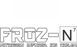 FROZ-N7 NITROGEN INFUSED ICE CREAM