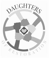 DAUGHTERS OF RESTORATION