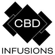 CBD INFUSIONS