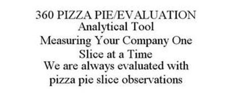 360 PIZZA PIE/EVALUATION ANALYTICAL TOOL MEASURING YOUR COMPANY ONE SLICE AT A TIME WE ARE ALWAYS EVALUATED WITH PIZZA PIE SLICE OBSERVATIONS