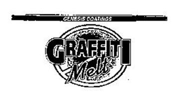 GRAFFITI MELT GENESIS COATINGS