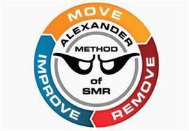 ALEXANDER METHOD OF SMR MOVE REMOVE IMPROVE