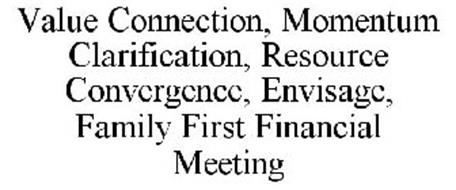 VALUE CONNECTION, MOMENTUM CLARIFICATION, RESOURCE CONVERGENCE, ENVISAGE, FAMILY FIRST FINANCIAL MEETING