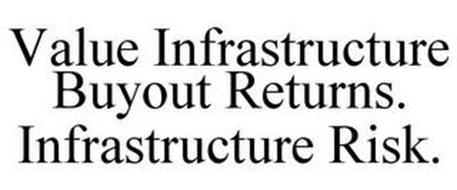 VALUE INFRASTRUCTURE BUYOUT RETURNS. INFRASTRUCTURE RISK.