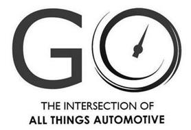 GO THE INTERSECTION OF ALL THINGS AUTOMOTIVE