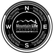 SKIING SNOWBOARDING SNOWMOBILING HUNTING FISHING CAMPING MOUNTING CLIMBING KAYAKING BOATING 4X4 MOTOCROSS 4 WHEELING HIKING FAT TIRE BIKING MOUNTAIN BIKING W N E S MOUNTAIN LIFE COLORADO GODSCOUNTRY APR