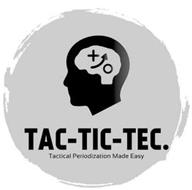 TAC-TIC-TEC. TACTICAL PERIODIZATION MADE EASY