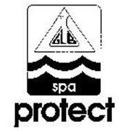 GLB SPA PROTECT