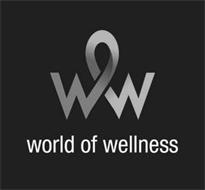 WW WORLD OF WELLNESS
